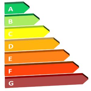 label d'efficacité énergétique